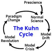 thomas kuhns scientific revolution philosophy essay Prepared for philosophy and methodology of economics  of the century, i  consider thomas kuhn and imre lakatos in detail in this essay for their   thomas kuhn's 1962 book the structure of scientific revolutions offers the first  major.